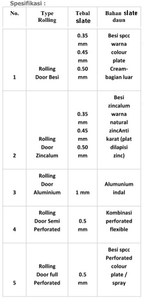 rollingdoorbesidanaluminum2