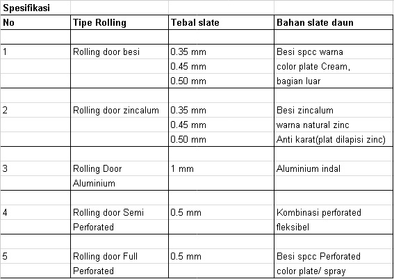 rollingdoorbesidanaluminum3